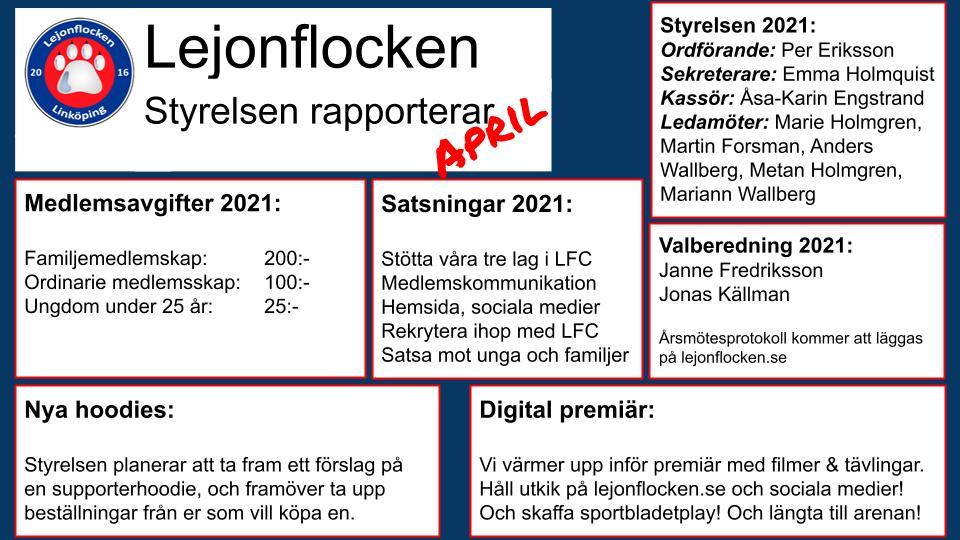 Styrelsen rapporterar april 2021
